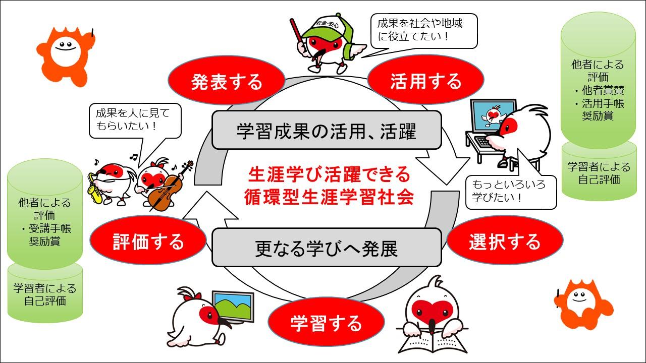 循環型ワイド(線あり).jpg